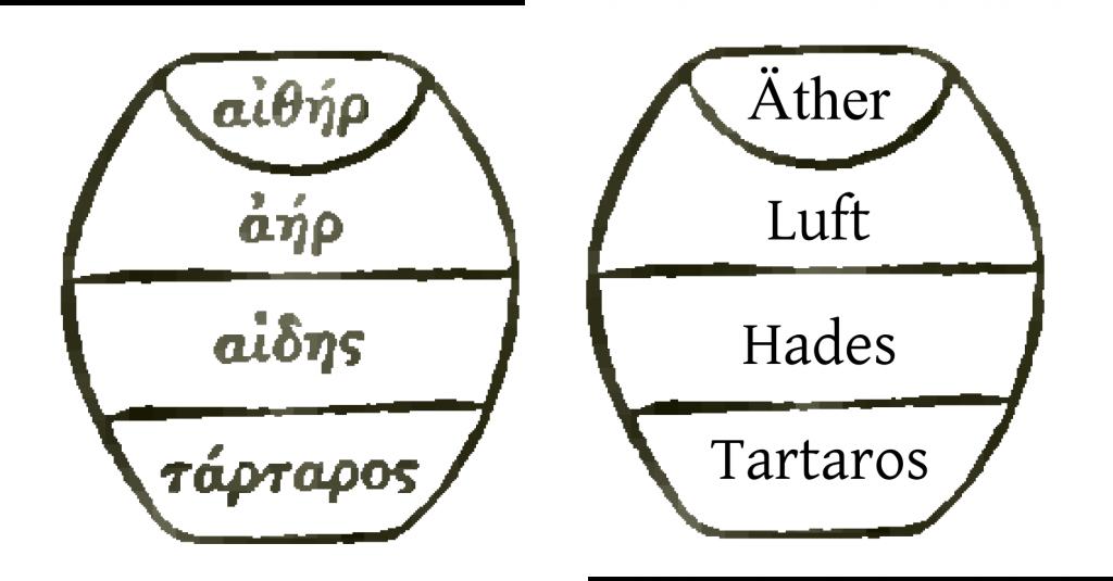 Scholienkommentar zu Il VIII,5-27